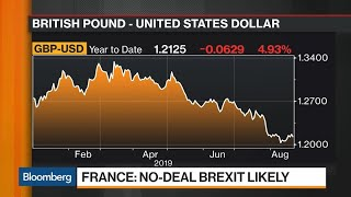 Bloomberg Market Wrap 8/21: S&P 500 Stuck in Range, British Pound