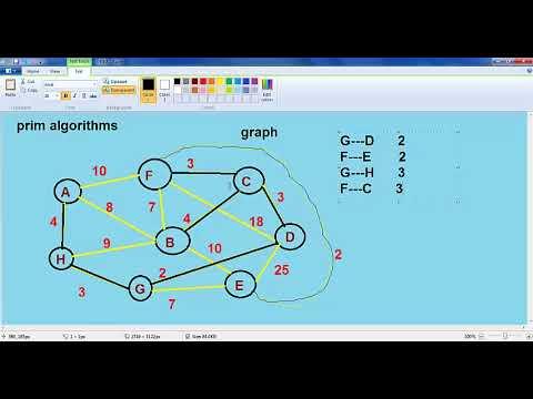 44-prim algorithms