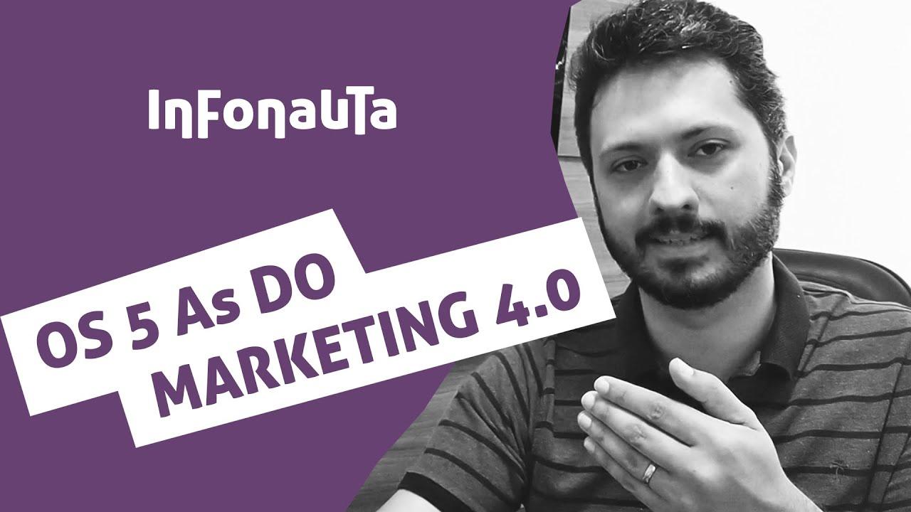 Capa da aula Os 5 As do Marketing 4.0