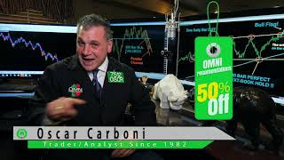 Oscar Carboni Says This Flip Flopping OMNI Calls For Downside Friday in Stocks 04/12/2019 #1924