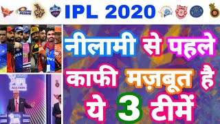 IPL 2020 - List Of 3 Strongest Team Before IPL Auction   MY Cricket Production