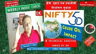 NIFTY & CRUDE OIL (TECHNICAL VIEW) #stocks #TechnicalAnalysis #Trading