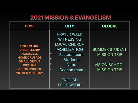2021 MISSION AND EVANGELISM