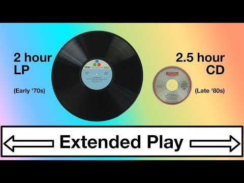 RetroTech: Extended Play -  The 2 hour LP & 2.5 hour CD - UC5I2hjZYiW9gZPVkvzM8_Cw