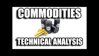 Commodities Dollar Gold Miner Oil NatGas Technical Analysis Chart 7/14/2019 by ChartGuys.com