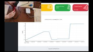 LB POWER Project | Electricity management System |IOT| CT_Sensor