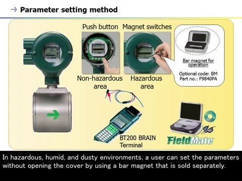 14. Magnetic Flowmeter (ADMAG Series) - AXR Key Technology -