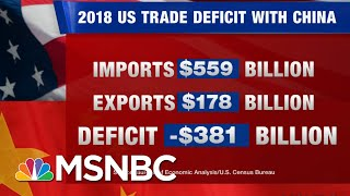 Stocks Plummet As Donald Trump Escalates Trade War With China, Attacks Fed Chair | Hardball | MSNBC