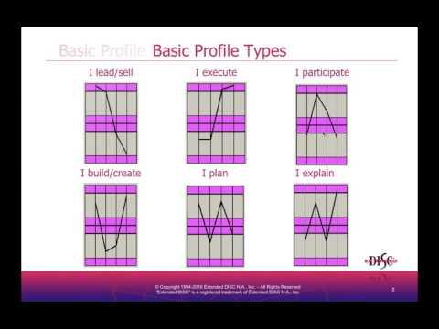 Six Basic Profile Types