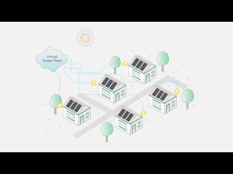 Virtual Power Plant (VPP), a new form of energy management