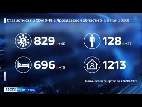 С начала периода, COVID-19 заболели 829 жителей Ярославской области
