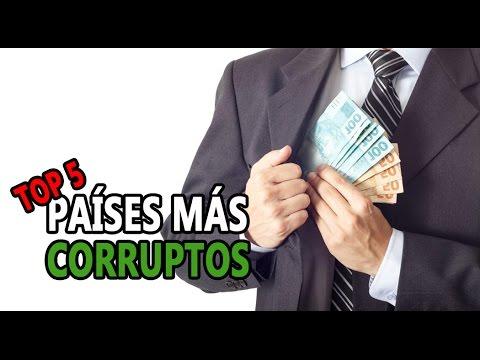 5 países más corruptos del mundo
