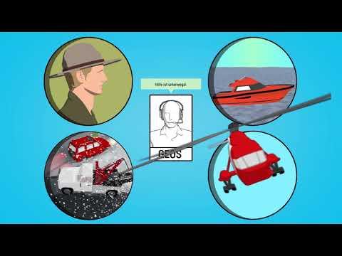 Garmin inReach® Technologie - Was passiert beim Auslösen eines SOS-Notrufs?