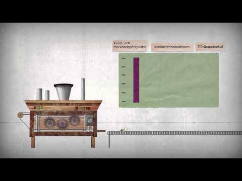 Inova Wermland: Presentationsfilm