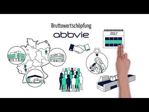 Der Wert von AbbVies Forschung für die deutsche Wirtschaft