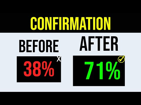 Best No Nonsense Forex Confirmation Indicator ( Low Timeframes)