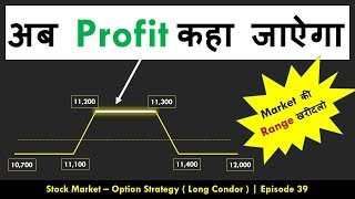 Live Trading in Options : Best Option Strategy for Monthly Income | Long Condor Strategy | Epi-39