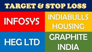 HEG Graphite India Infosys Indiabulls Housing technical analysis | multibagger stocks to buy in 2019