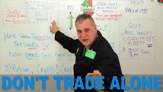 Oscar Carboni Says Double Top ES MIGHT Be Over According To OMNI, Bitcoin Soars 05/13/2019 #1938