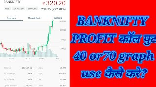 Banknifty call put Option Trading| which time better for option Trading