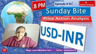 SUNDAY BITE #01 (PRICE ACTION ANALYSIS) Sunday 8 PM Serial #stocks #TechnicalAnalysis #USDINR