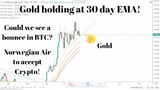Precious metals holding - Bitcoin possible bounce incoming! Is Gold an investment or insurance?