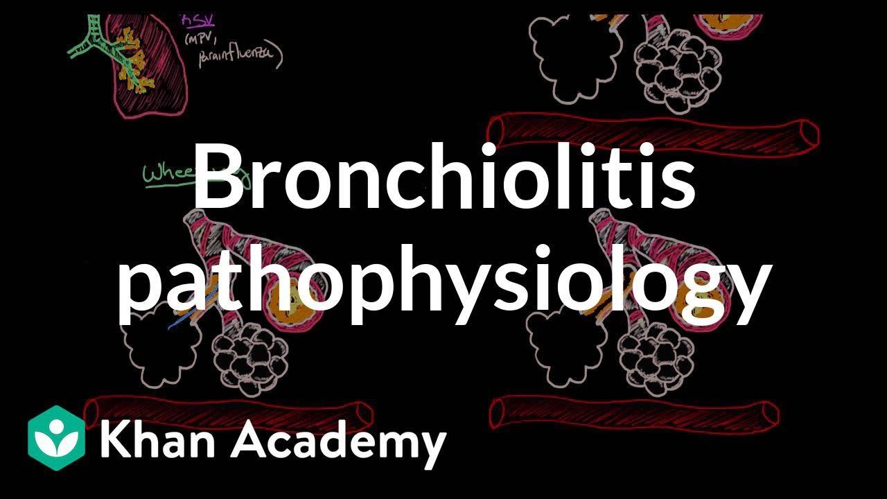 Bronchiolitis pathophysiology | Respiratory system diseases | NCLEX-RN | Khan Academy