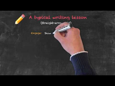 Productive and Receptive Skills in the ESL Classroom - Writing Skills - Engage Phase