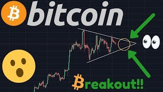 BITCOIN BREAKOUT IMMINENT, PREPARE!! | Bitcoin Is A Safe Haven | Get $110 FREE On Bybit NOW!