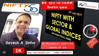 NIFTY & GLOBAL MARKET (Technical View) हिन्दी #NSE #Nifty #TechnicalAnalysis