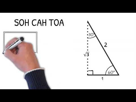 Common Trig Ratios video