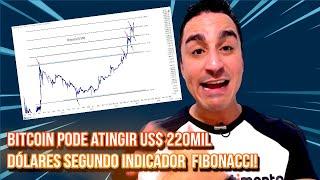 Bitcoin Pode Atingir US$220mil Dólares Segundo Indicador Fibonacci!