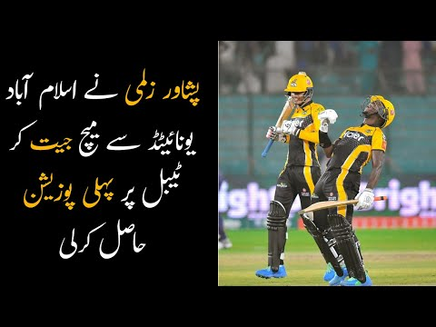 Peshawar Zalmi Gets 1 Position on Table After Convincing Win Against Islamabad