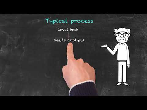 Teaching Special Groups in ESL - Typical Process For Business English Classes