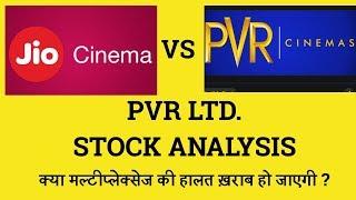 PVR LTD STOCK REVIEW |क्या मल्टीप्लेक्सेज की हालत ख़राब हो जाएगी ? long term shares LTS |