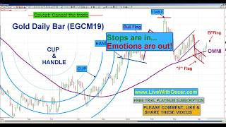Oscar Carboni Says Close Call Wednesday, Buy ES / NQ / Gold Thursday 04/11/2019 #1923