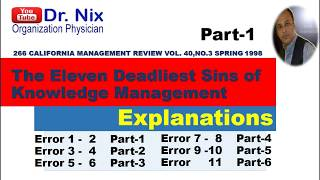 The Eleven Deadliest Sins of Knowledge Management-Part-1 #DrNix
