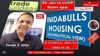 INDIABULLS HSG (A technical view) #stocks #TechnicalAnalysis #Trading