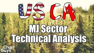Marijuana Stocks Technical Analysis Chart 8/21/2019 by ChartGuys.com