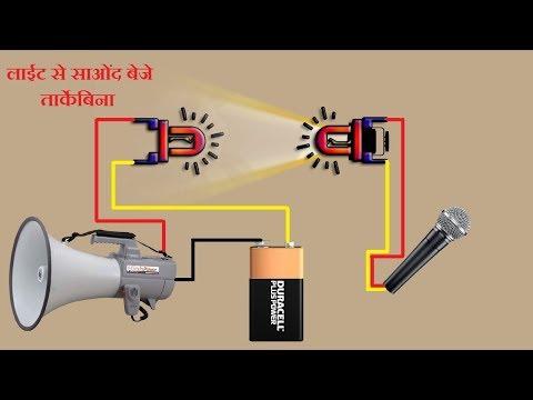 sound transfer by laser