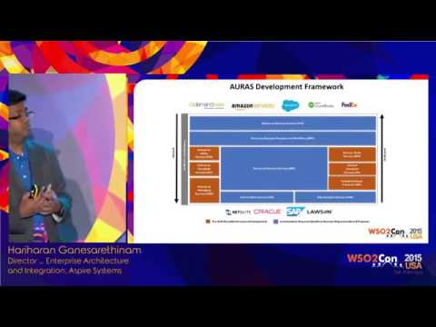 WSO2Con USA 2015   Rejuvenate Retail Integration for Limitless Possibilities- Part 1
