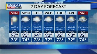 Central AL Forecast for 8/17/19 at 6 pm