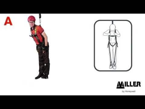 How to use Miller Relief Steps on an H-Design harness in the event of an emergency