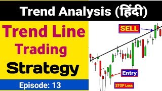 Technical  Trendline 📈  Analysis :Intraday And Short TermTrading withTrend Breakout (हिंदी)