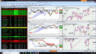 Charts Today – 16 August 2019 – Stocks steady, LSE technical glitch, US set to open higher
