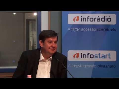 InfoRádió - Aréna - Sipos Imre - 2. rész - 2019.05.09.