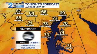 Lowering Humidity Into The Weekend