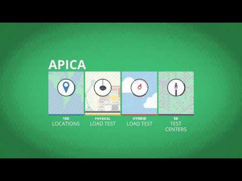 Apica Load Test