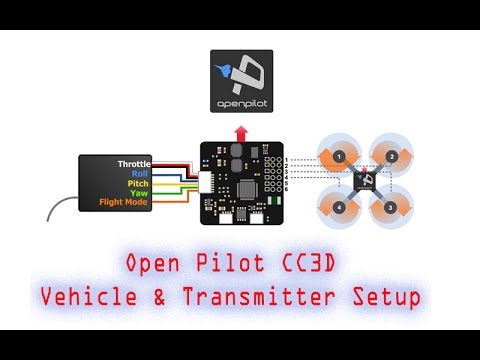 How to configure Open Pilot CC3D Flight Controller with Ground Controller Station v14.10 Mini Me - UCH25ienC_E7vBRZBO_T9pOQ