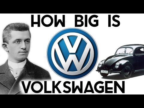 How BIG is Volkswagen? (They own Lamborghini, Bentley, Bugatti, Porsche..) - UC4QZ_LsYcvcq7qOsOhpAX4A